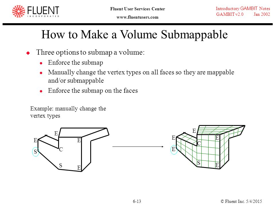 How to Make a Volume Submappable
