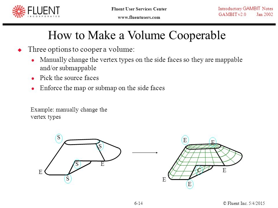 How to Make a Volume Cooperable