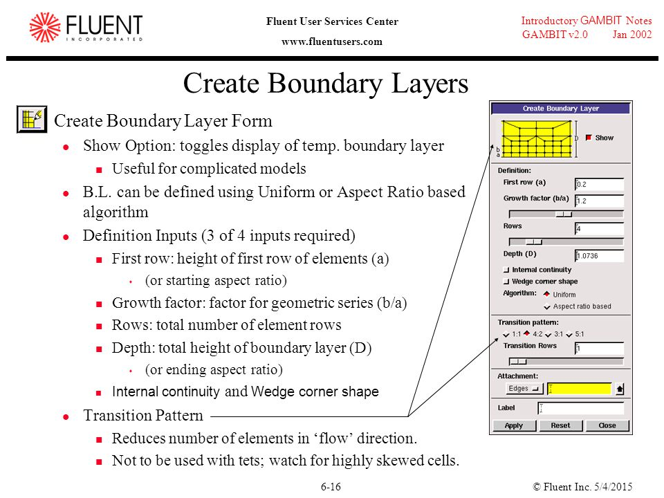 Create Boundary Layers