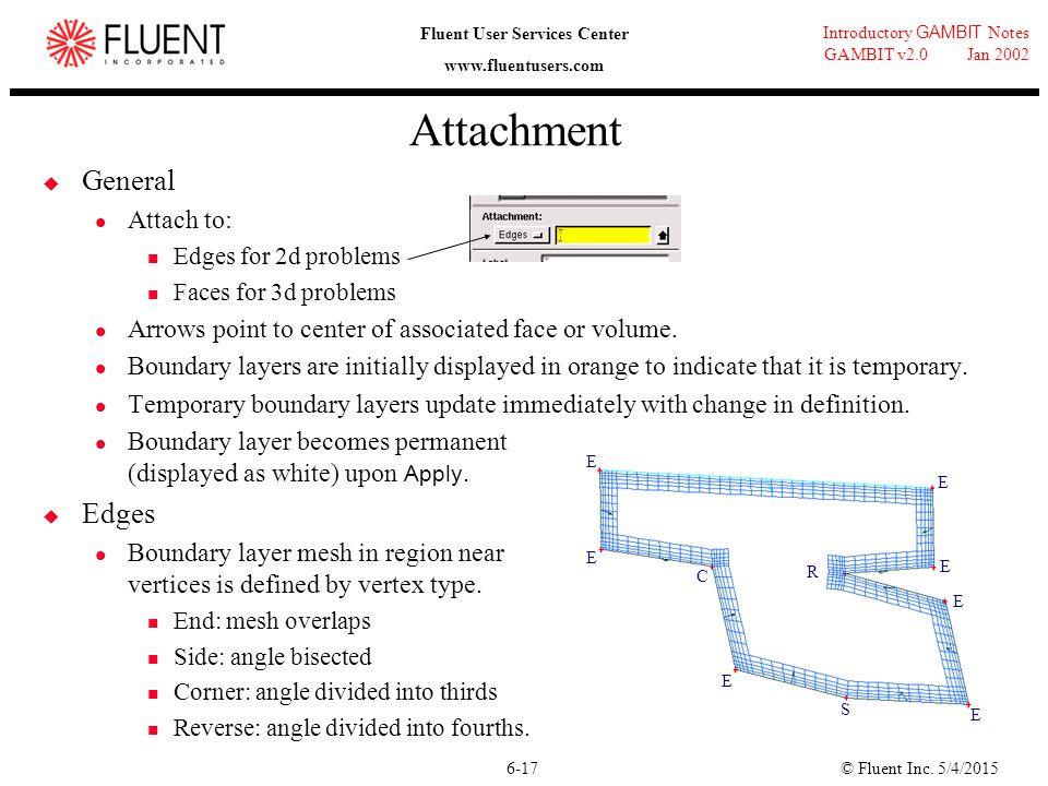 Attachment General Edges Attach to: