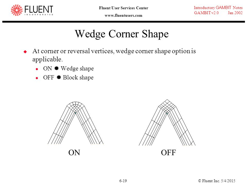 Wedge Corner Shape ON OFF