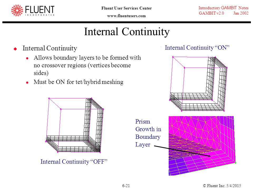 Internal Continuity Internal Continuity Internal Continuity ON