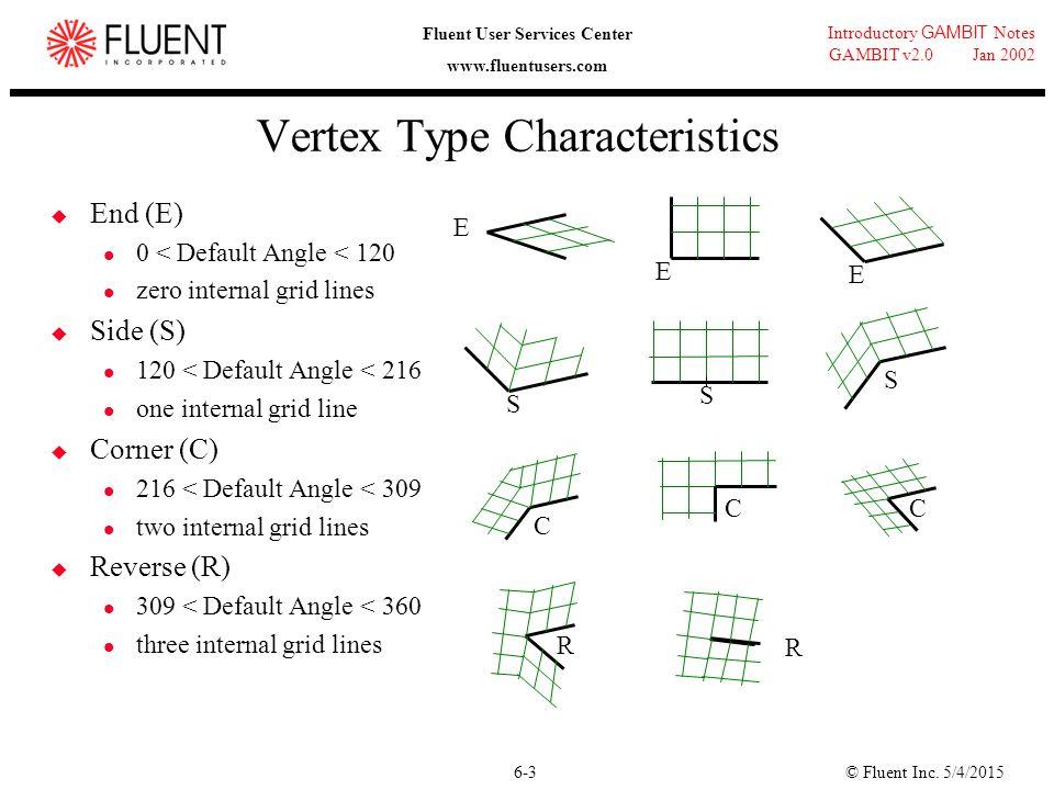 Vertex Type Characteristics