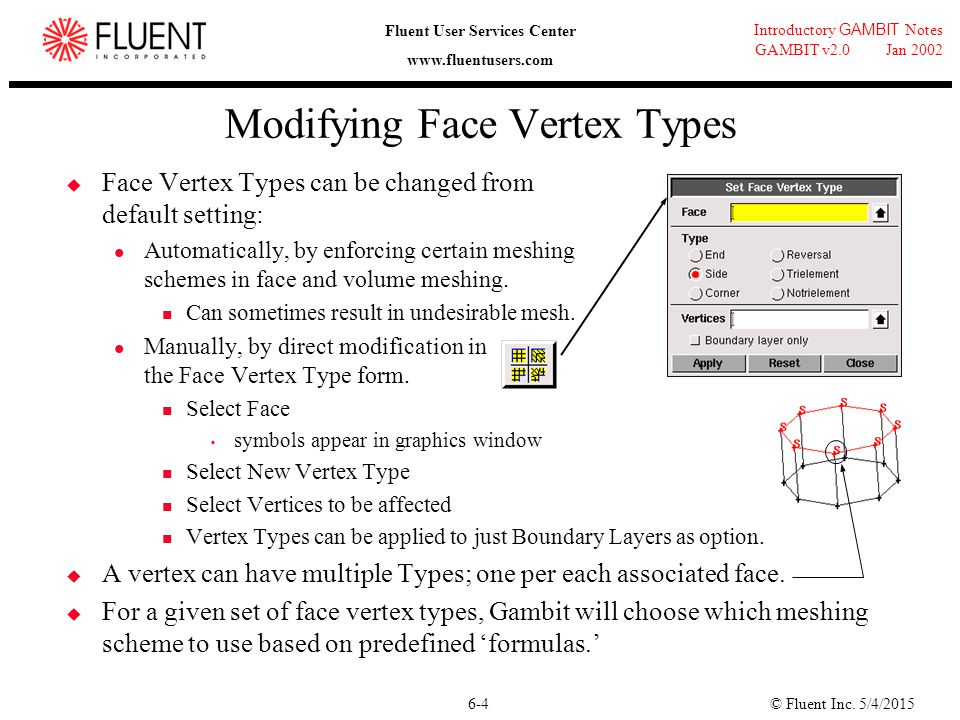 Modifying Face Vertex Types