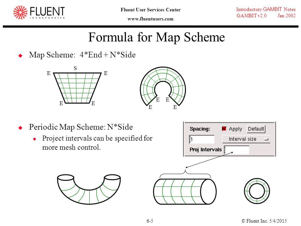 Formula for Map Scheme Map Scheme: 4*End + N*Side