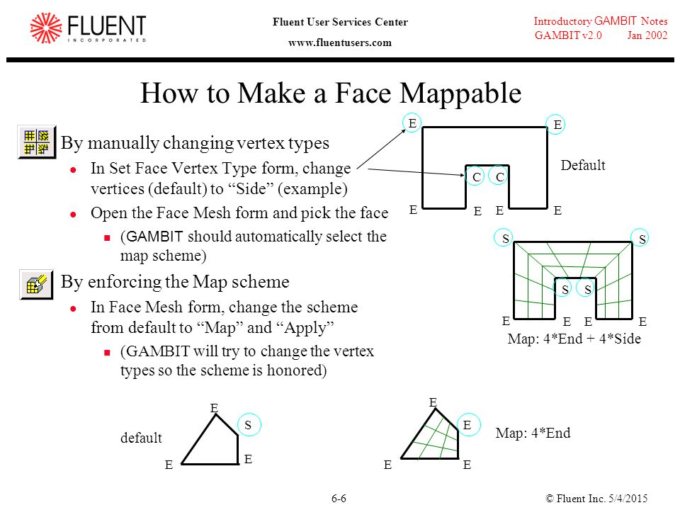 How to Make a Face Mappable