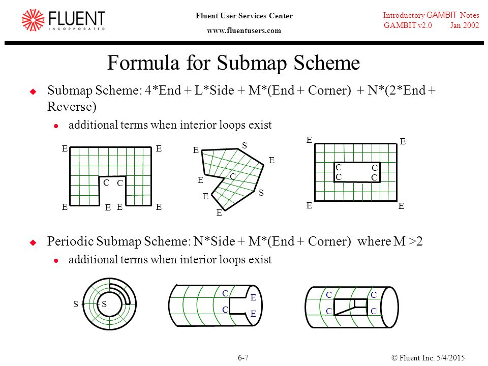 Formula for Submap Scheme
