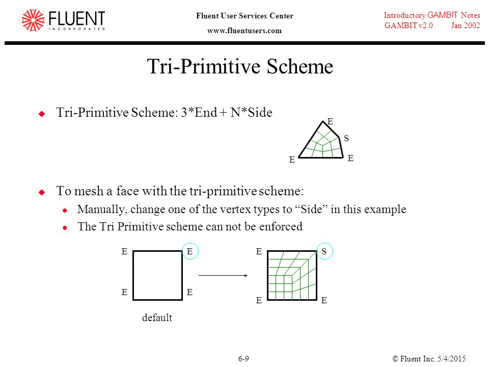 Tri-Primitive Scheme Tri-Primitive Scheme: 3*End + N*Side