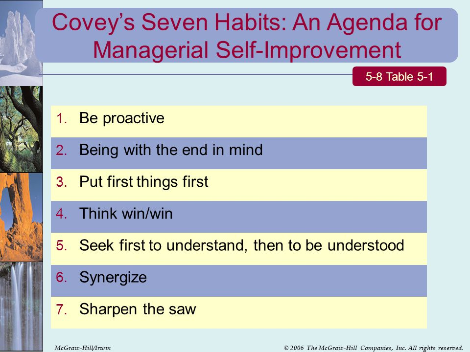 Covey's Seven Habits: An Agenda for Managerial Self-Improvement