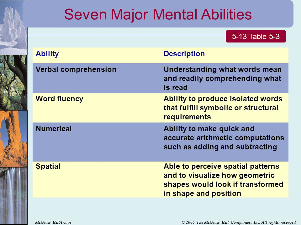Seven Major Mental Abilities