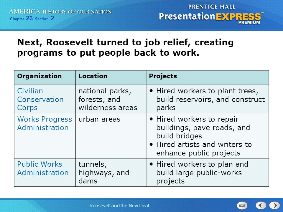 Next, Roosevelt turned to job relief, creating programs to put people back to work.