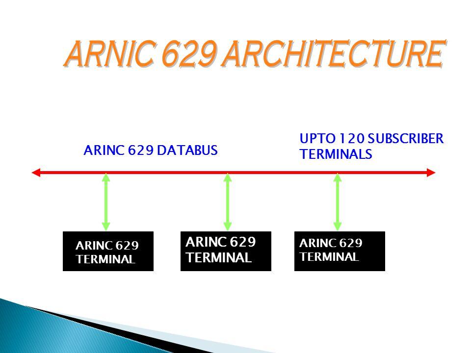 ARNIC 629 ARCHITECTURE UPTO 120 SUBSCRIBER TERMINALS ARINC 629 DATABUS