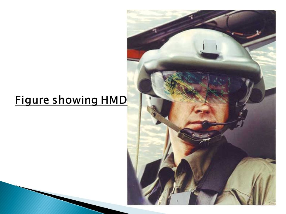 Figure showing HMD