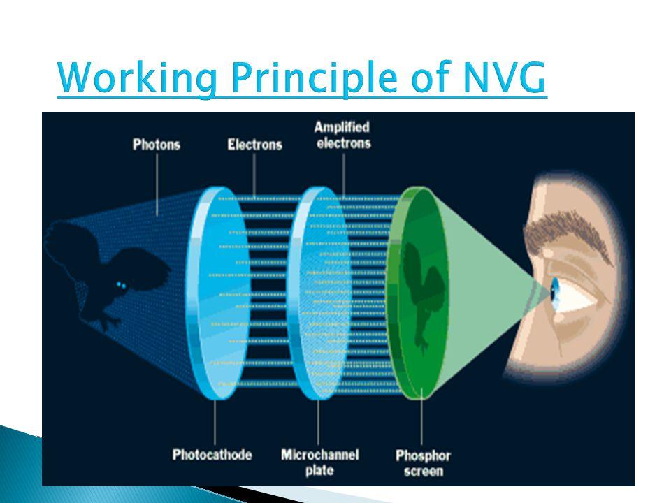 Working Principle of NVG