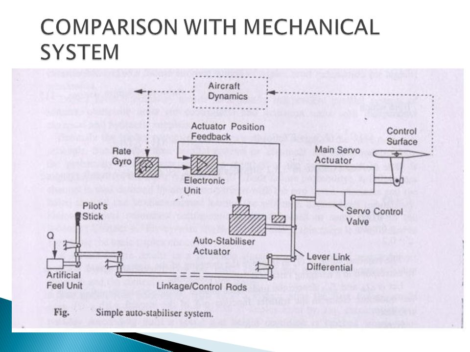 COMPARISON WITH MECHANICAL SYSTEM