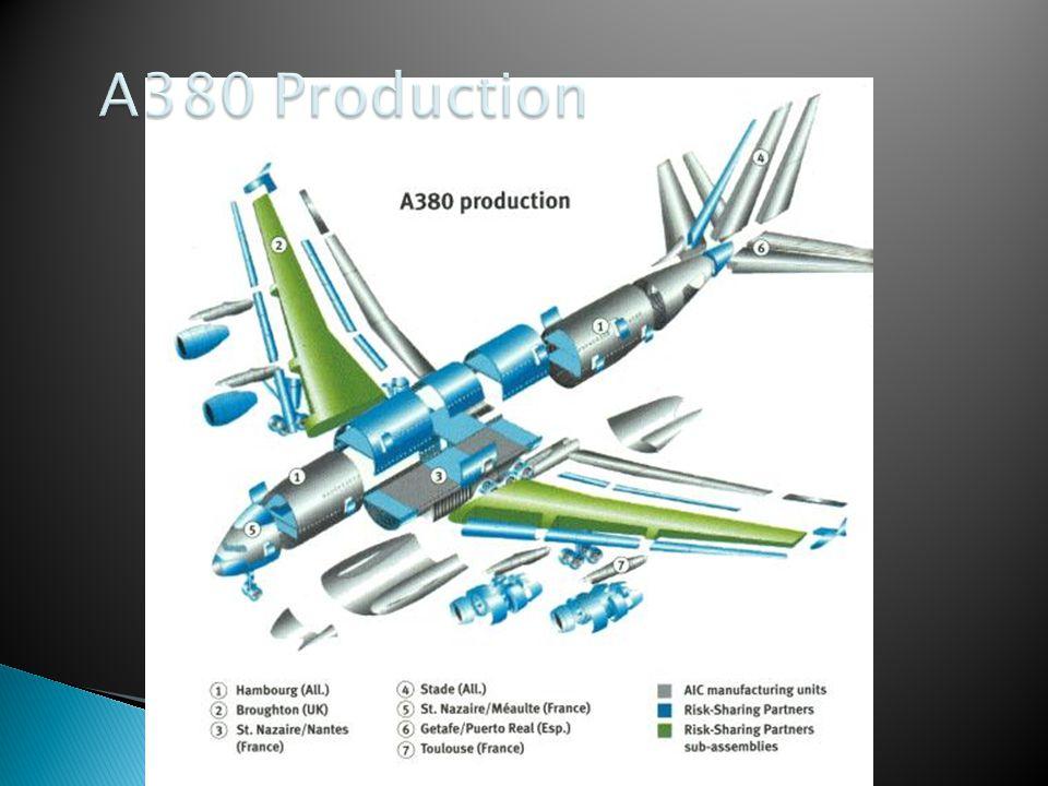 A380 Production