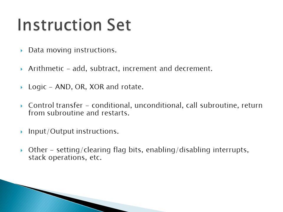 Instruction Set Data moving instructions.