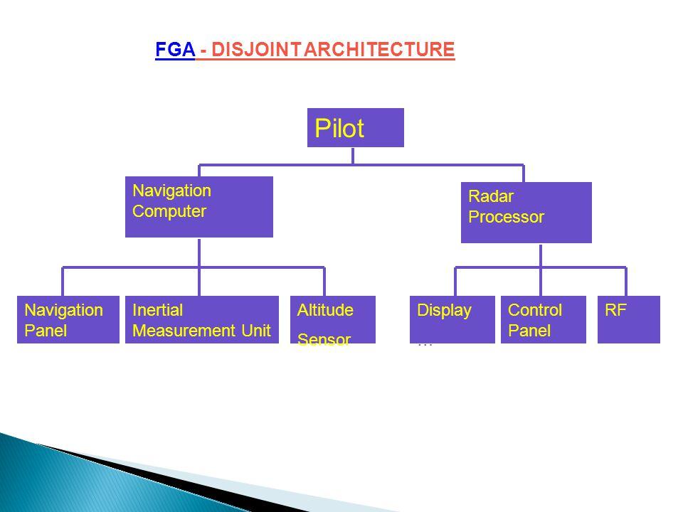 Pilot FGA - DISJOINT ARCHITECTURE Navigation Computer Radar Processor