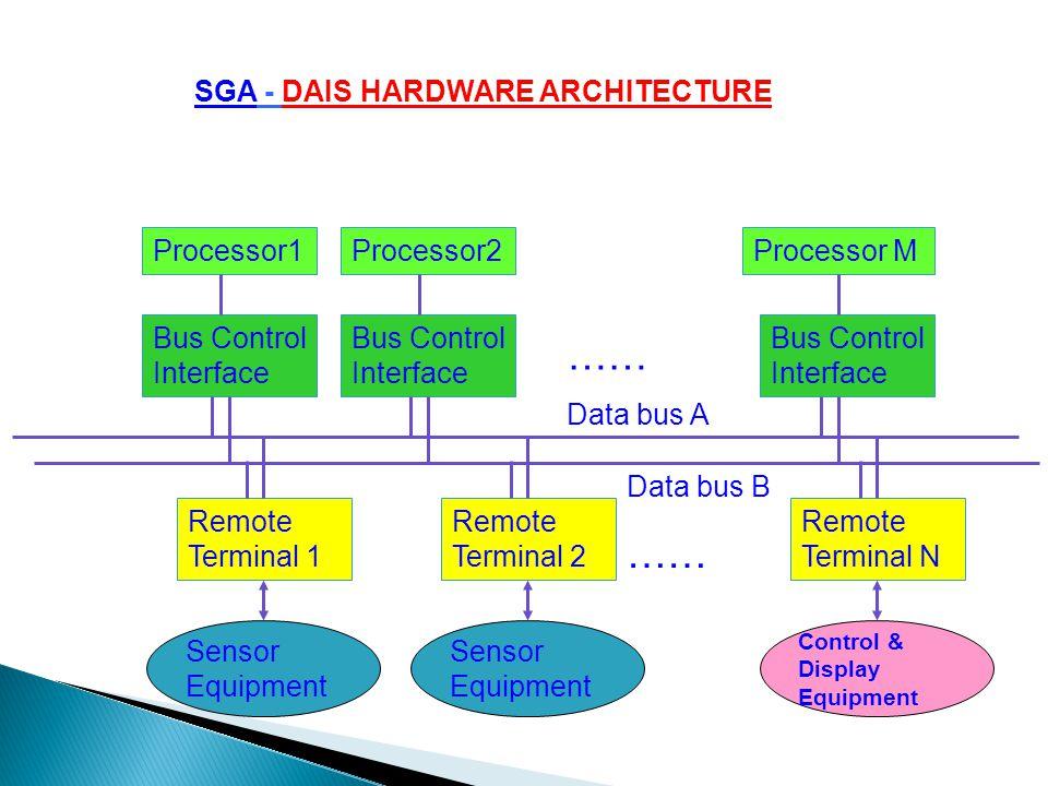 …… …… SGA - DAIS HARDWARE ARCHITECTURE Processor1 Processor2
