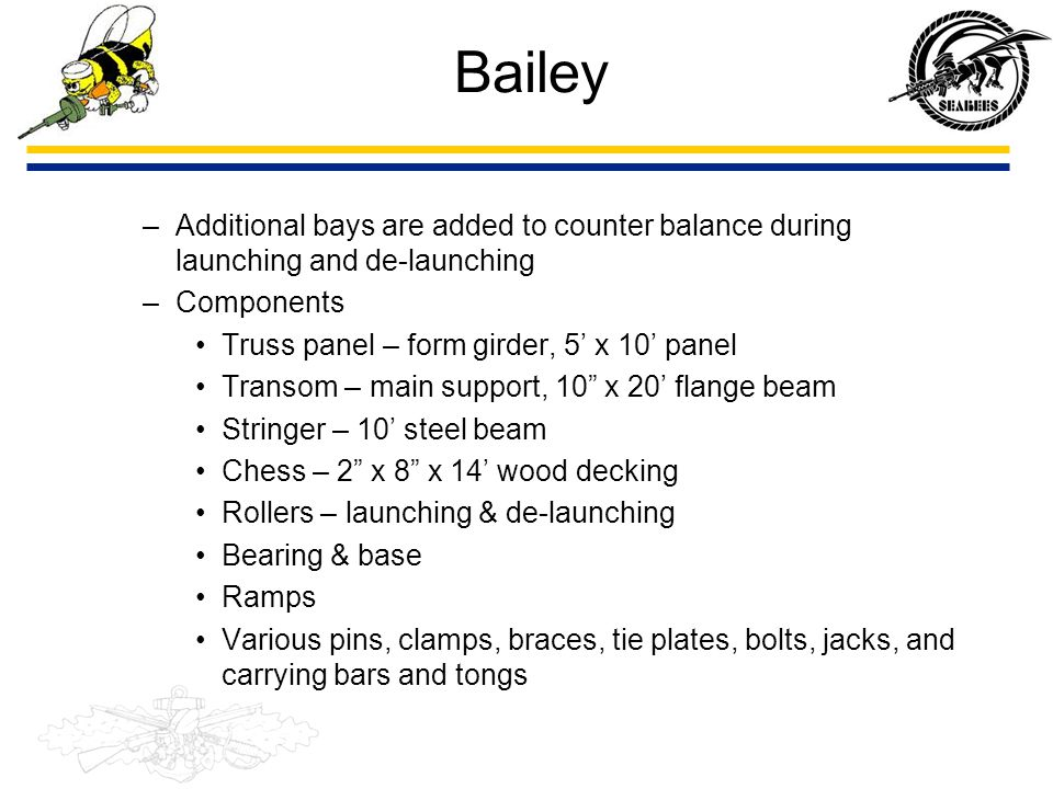 Bailey Additional bays are added to counter balance during launching and de-launching. Components.