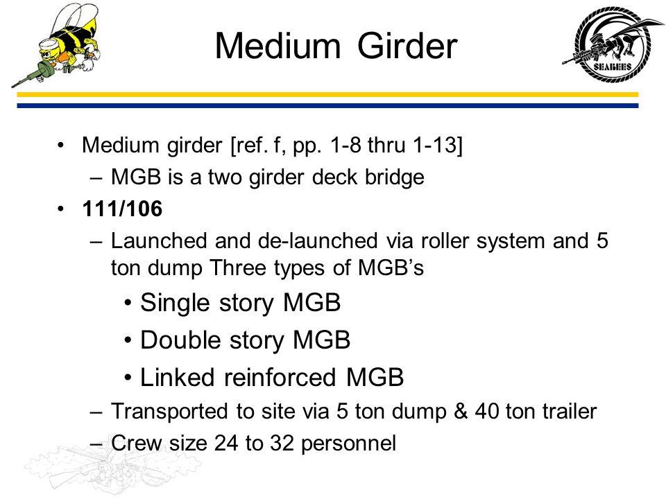Medium Girder Single story MGB Double story MGB Linked reinforced MGB