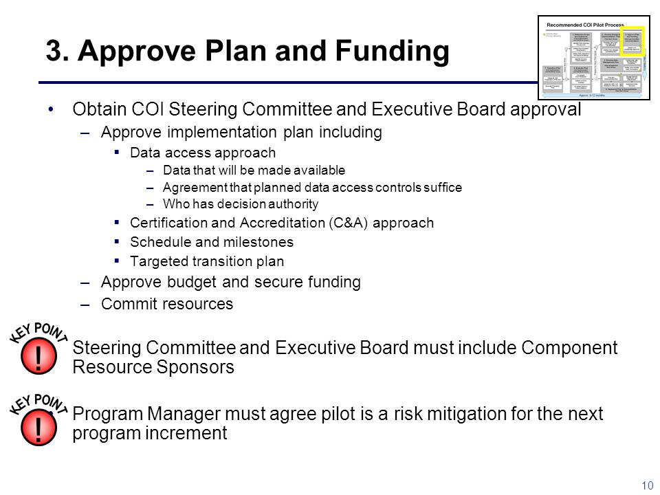3. Approve Plan and Funding