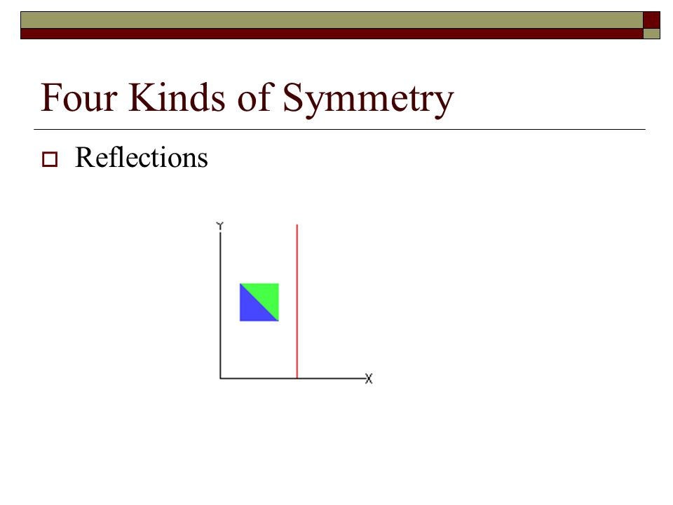 Four Kinds of Symmetry Reflections