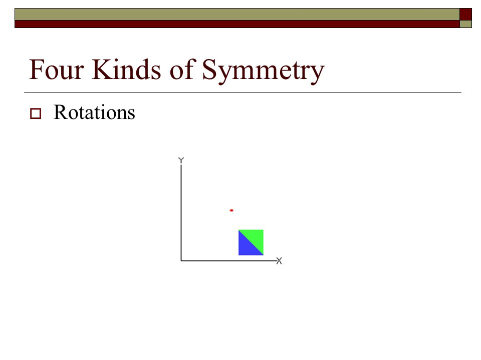 Four Kinds of Symmetry Rotations
