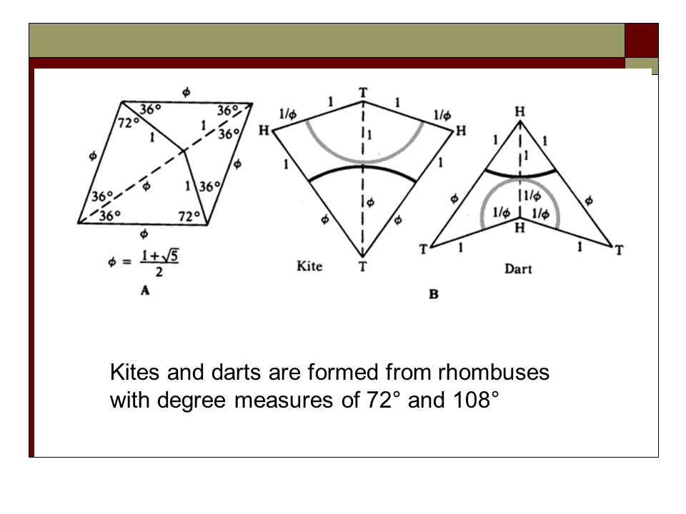 Kites and darts are formed from rhombuses with degree measures of 72° and 108°
