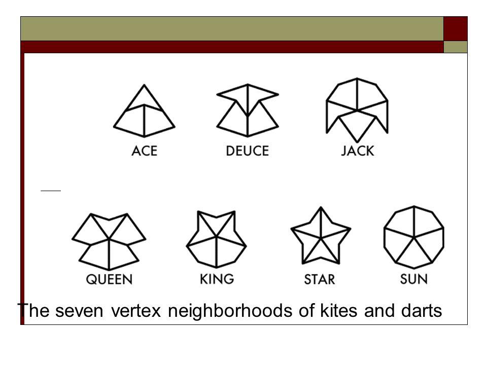 The seven vertex neighborhoods of kites and darts