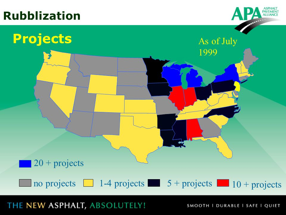 Projects As of July 1999 20 + projects no projects 1-4 projects