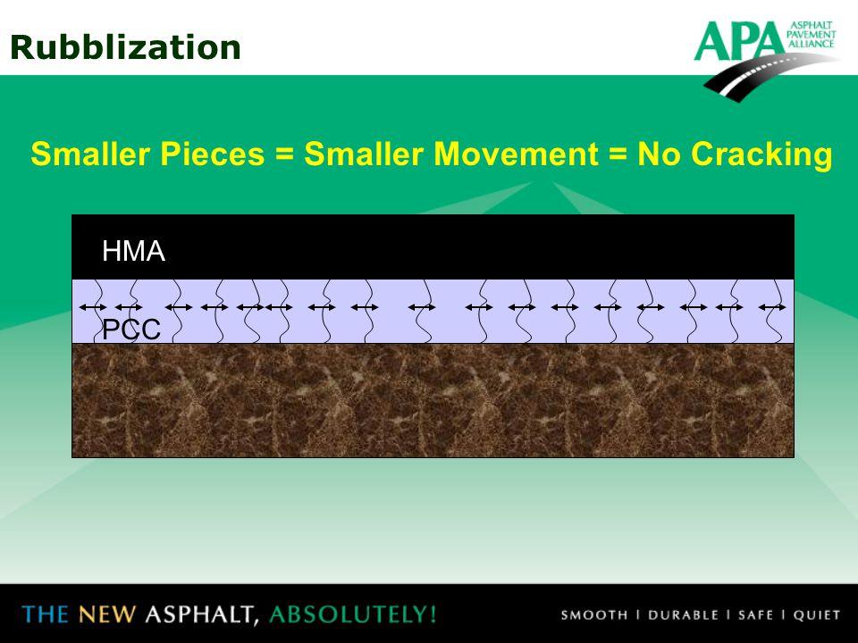 Smaller Pieces = Smaller Movement = No Cracking