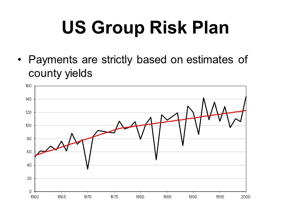 US Group Risk Plan Payments are strictly based on estimates of county yields
