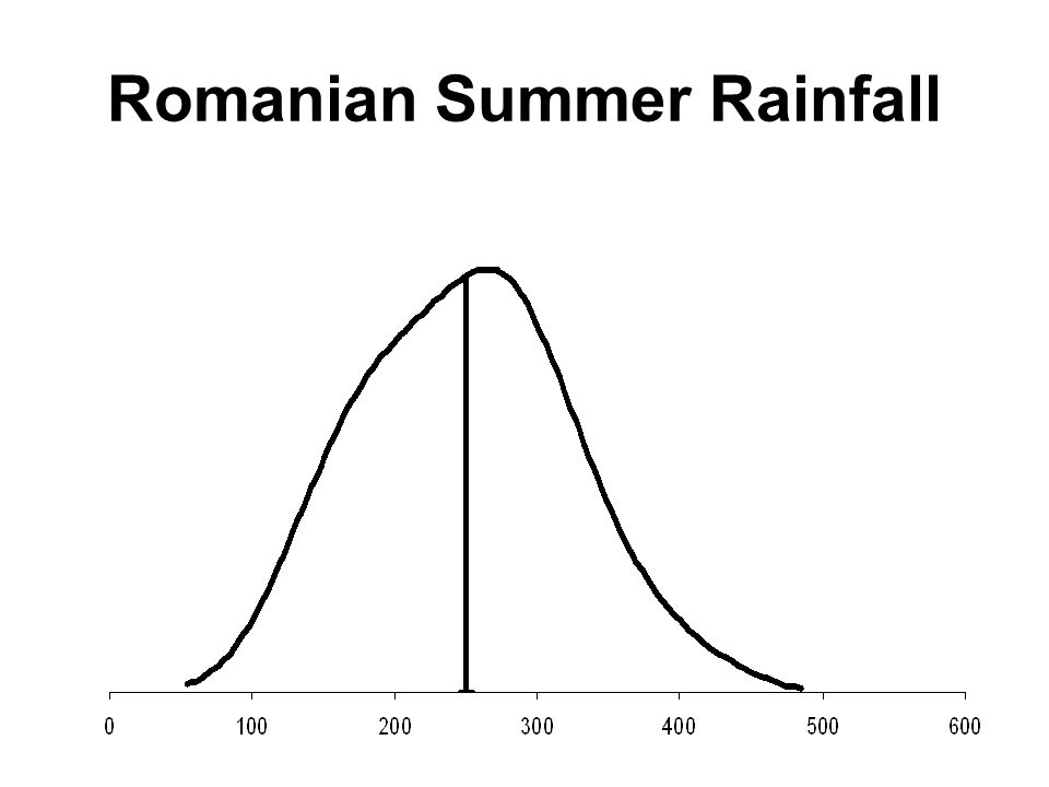 Romanian Summer Rainfall