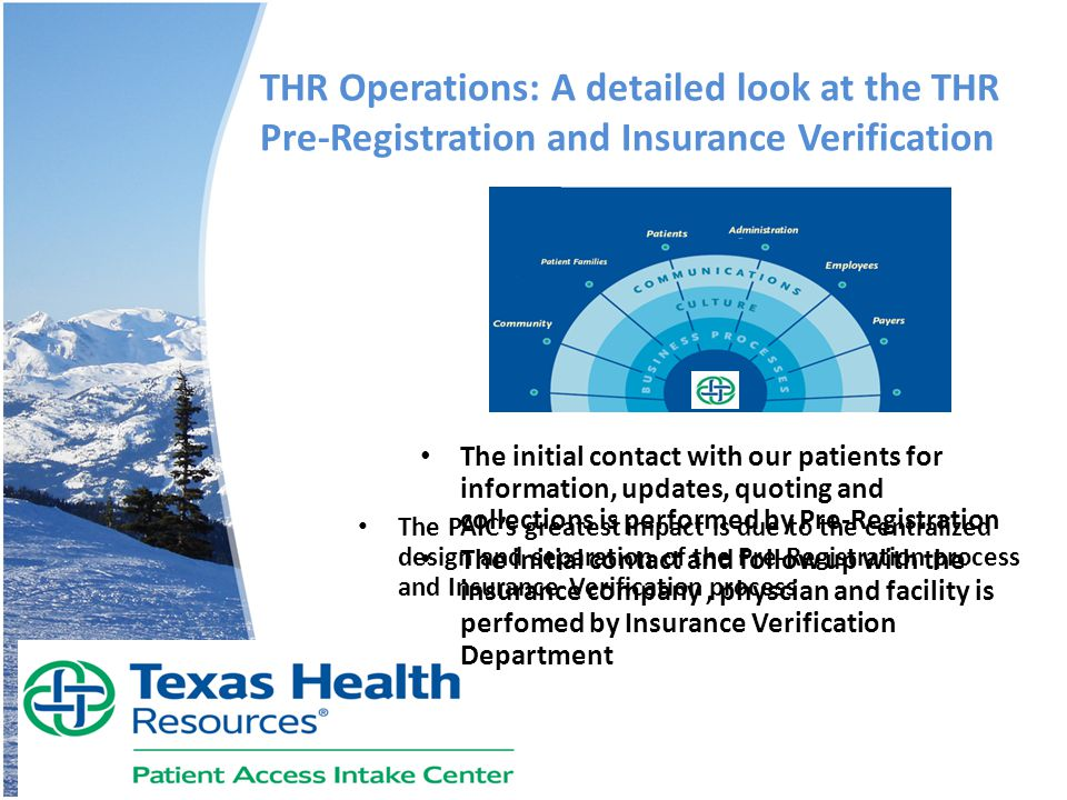 THR Operations: A detailed look at the THR Pre-Registration and Insurance Verification
