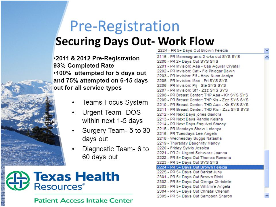 Pre-Registration Securing Days Out- Work Flow Teams Focus System