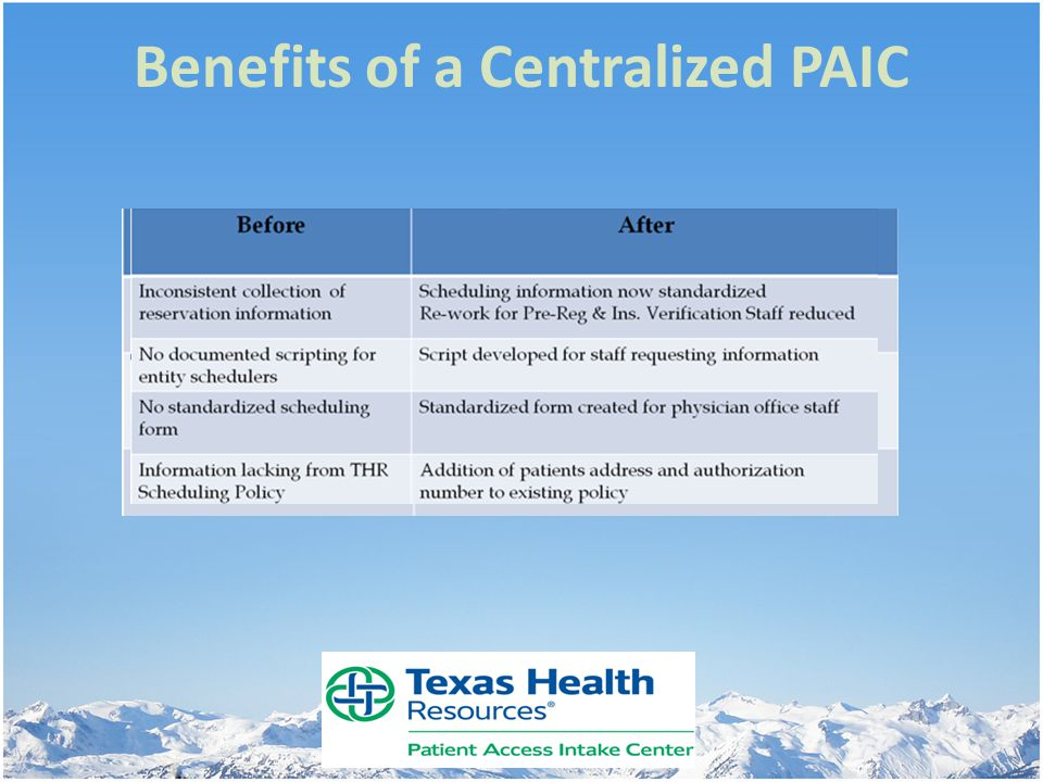 Benefits of a Centralized PAIC