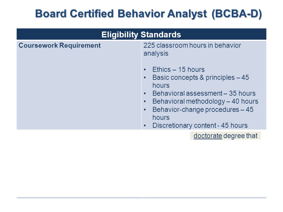 Board Certified Behavior Analyst (BCBA) Eligibility Standards