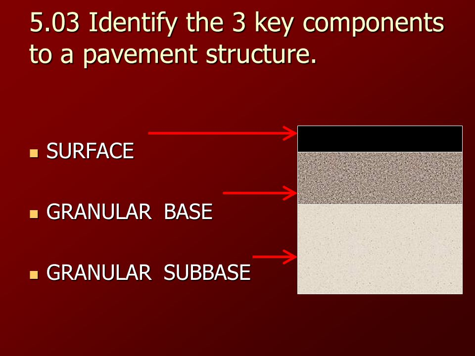 5.03 Identify the 3 key components to a pavement structure.