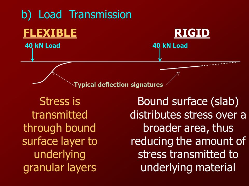 b) Load Transmission FLEXIBLE RIGID