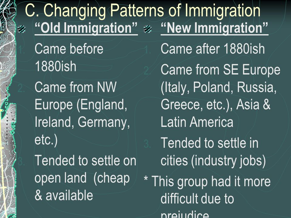 C. Changing Patterns of Immigration