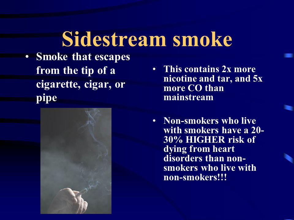Sidestream smoke Smoke that escapes from the tip of a cigarette, cigar, or pipe.