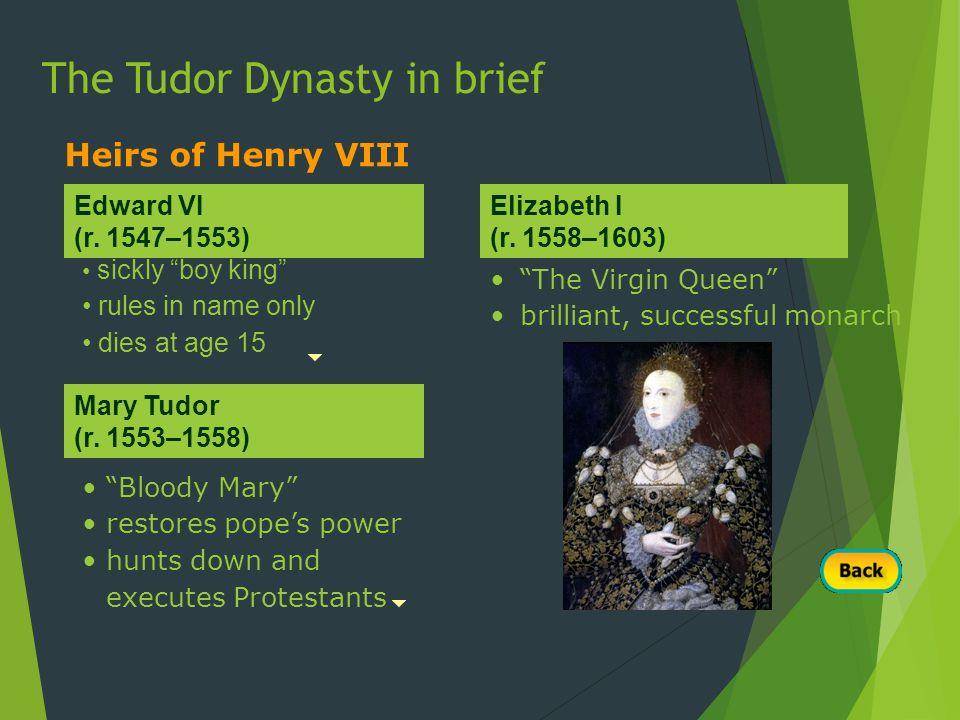 The Tudor Dynasty in brief