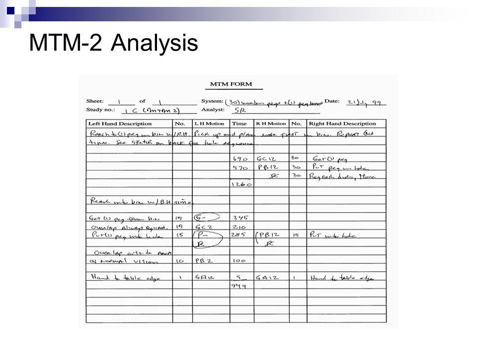 MTM-2 Analysis