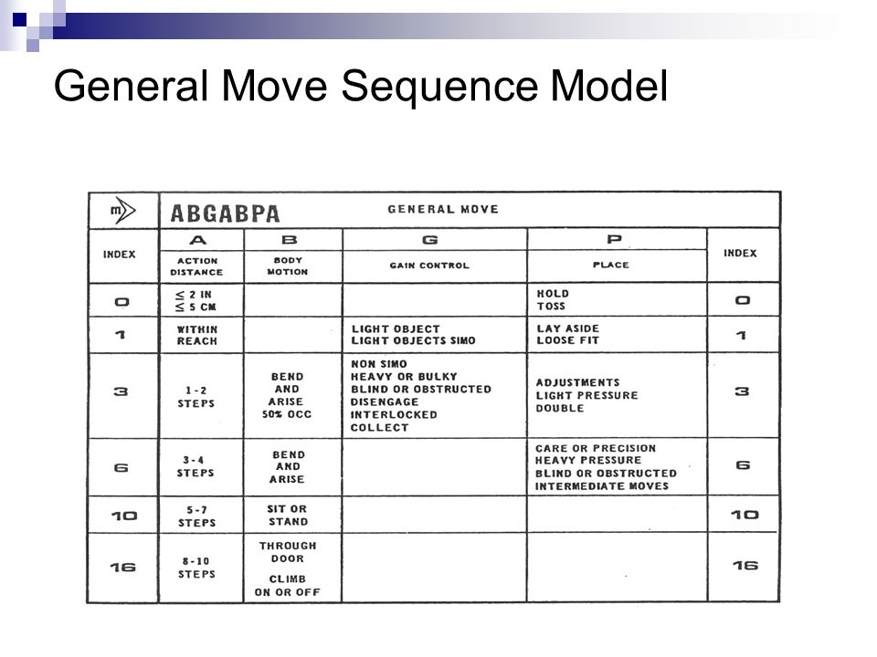 General Move Sequence Model