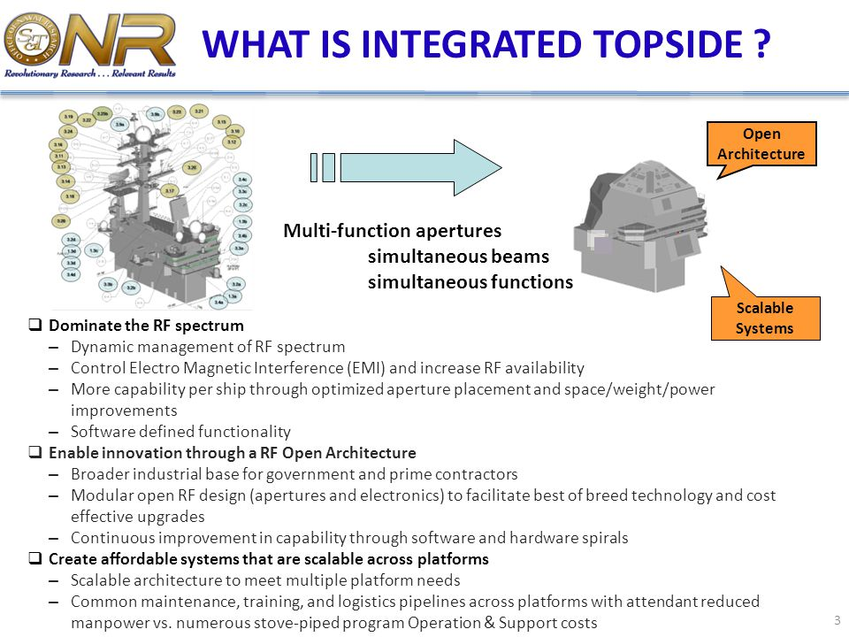 WHAT IS INTEGRATED TOPSIDE