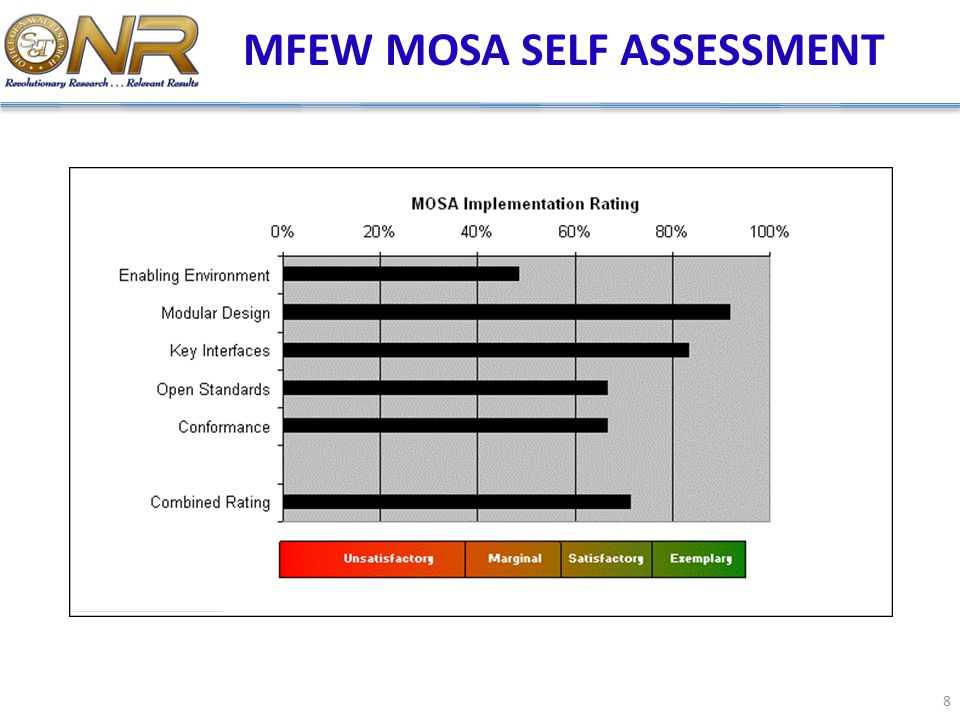 MFEW MOSA SELF ASSESSMENT