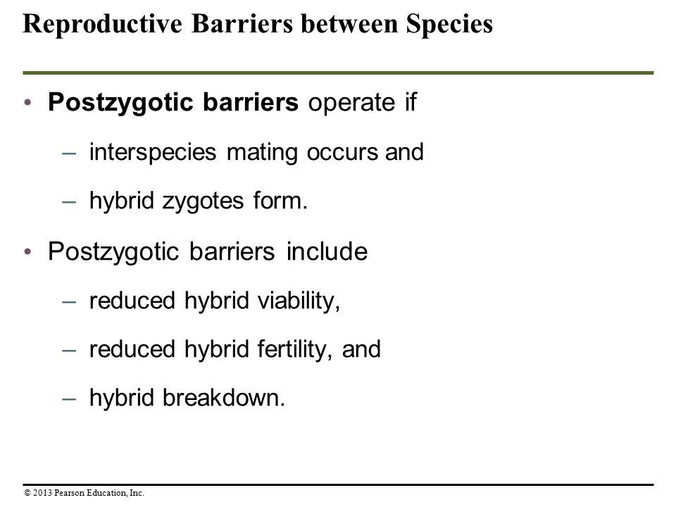 Reproductive Barriers between Species