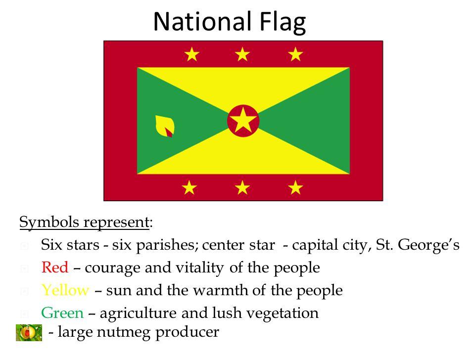 National Flag Symbols represent: