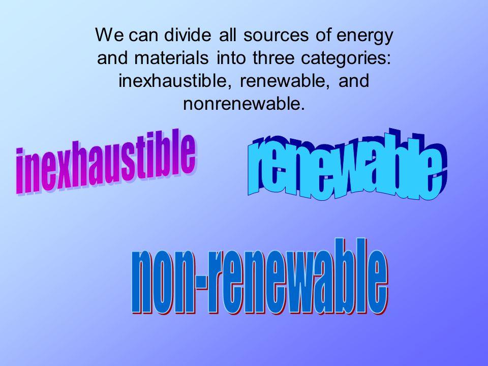 inexhaustible renewable non-renewable